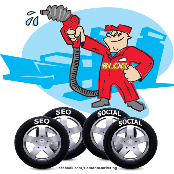 Invest in SEO or Social Media?