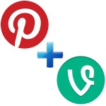 Pinterest and Vine Combined: The Latest Innovation in Customer Service