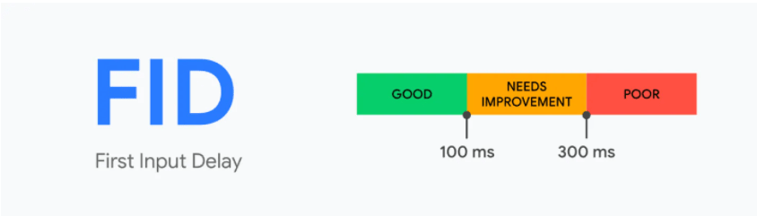 metric-scale-showing-good-needs-improvement-and-poor-first-input-delay-scores