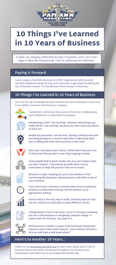 10 Lessons I've Learned in 10 Years of Business Infographic